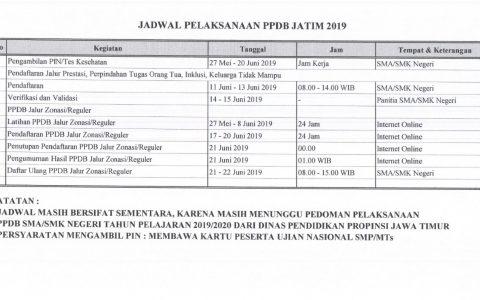 PPDB Jatim Tahun Pelajaran 2019/2020